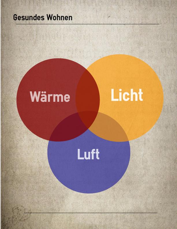 Infografik Gesundes Wohnen